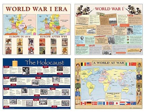 ourcen der Welt Wars Bulletin Board Display Set (4425) ()