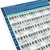 L'Affiche de Progression Harmonique Vraiment utile - Apprenez à jouer du piano et du clavier grâce à notre Affiche d'Accords pour Piano et Clavier - Papier glacé A1 plié au format A4