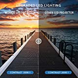Projector,WONNIE LED Video Projector 2400 Lumens Upgrade 2018 Mini Portable HDMI 1080P Home Cinema Supports Full HD HDMI for PS4 Laptop ipad iPhone Smartphone Game TV Multimedia Home Theater Entertainment
