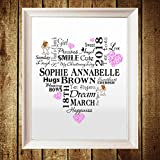 Best Christening Gifts - MissyJulia Ltd Christening Personalised Print Word Art Gift Review