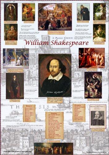 William Shakespeare Histoire Poster–59.4x 84.1cm