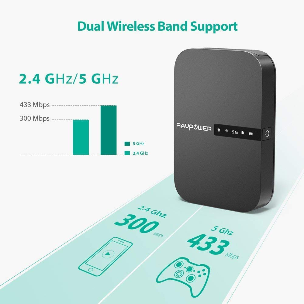 RAVPower Filehub, Wireless Travel