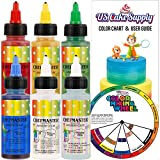 Chefmaster By US Cake Supply 2.3-Ounce Metallic Airbrush Cake Food Colors 6 Bottle Kit With Color Mixing Wheel