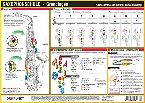 Saxophonschule - Grundlagen: Aufbau, Handhabung und Griffe beim Alt-Saxophon