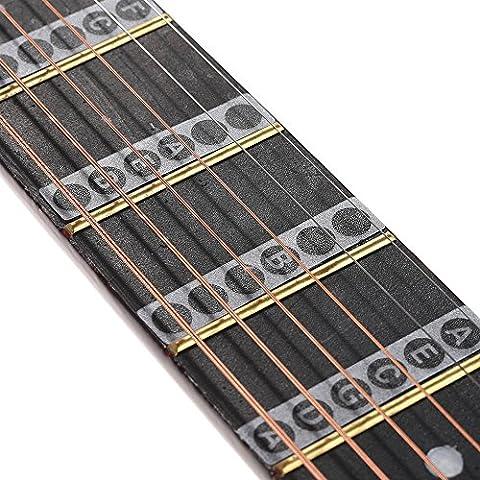 Pygex (TM) Guitar Fret-Skala-Aufkleber NeckNote Wort Melody Fretboard Grade Fret-Skala-Aufkleber Hinweis f¨¹r Akustik Klassische E-Gitarre