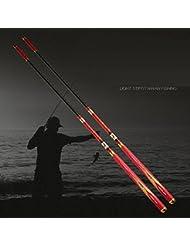 LZH Cañas de pescar de carbono 19 tono Polo de pescado duro Super Varillas de pesca telescópicas de fibra de carbono Barras de pesca portátil , 4.5 m