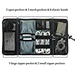 A TRUE MULTI-PURPOSE CASE / POUCH TO ORGANIZE, STORE AND CARRY YOUR ACCESSORIES Overall Size: 40 cm x 24 cm | 16 in x 9 in Size of zippered mesh pocket (large): 21 cm x 8.5 cm | 8 in x 3.3 in Size of zippered mesh pocket (Small): 10 cm x 8.5 cm | 4 i...