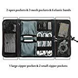 #4: Generic Roll-up Universal Electronics Accessories Travel Organizer / Hard Drive Case / Cable Organizer