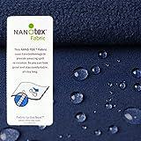 www.aktivstoffe.de Nanotex™-Klimamembrane Softshell aus Jersey & Microfleece - Winddicht, wasserdicht & atmungsaktiv - Meterware (dunkelblau)