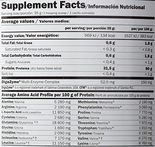 AMIX ISOPrime CFM SO1AMX2701 - Aislado de proteína, 2000gr, sabor fresa
