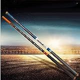 LZH Poteau de la main Matériel de carbone Bleu orange bicolore Optionnel 3.6-7.2 m Ultra-dur Pêche ultra-légère canne à pêche , blue , 3.6 m
