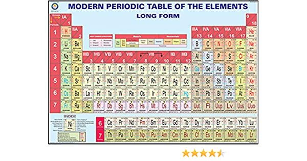 Buy modern periodic table of the elements chart 100x70cm book buy modern periodic table of the elements chart 100x70cm book online at low prices in india modern periodic table of the elements chart 100x70cm urtaz Gallery