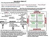 Der Museum Steckdose Charts von–agnostizismus–A3Poster Druck