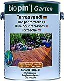 2,5L Biopin Terrassenöl douglasie