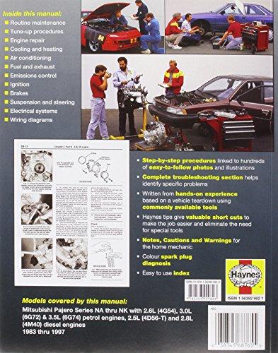 Mitsubishi Pajero Petrol & Diesel 83-97