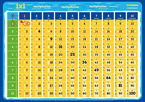 (mindmemo - Das 1x1 Mathe Lernposter Grundschule einfach EinMalEins lernen Multipliziertabelle 1mal1 Mathematik Lernhilfe Poster DIN A2 42x59 cm PremiumEdition in Transportrolle)