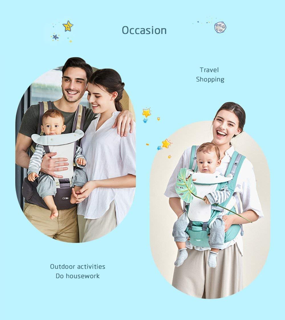 61etm tW5uL - GBlife Mochila Portabebé Ergonómico Multifuncional 4 en 1 Fular Porta Bebé con Múltiples Posiciones Suave Ajustable para Niños