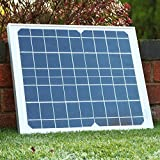 20W 12V Solar Panel for Charging 12V Battery, Caravan, Boat, Off-grid system (20W + Cable)