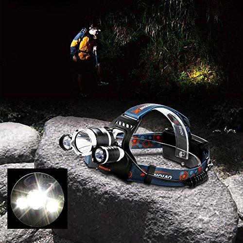 Neueste LED Stirnlampe - 4