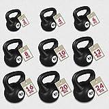 2kg, 4kg, 6kg, 8kg, 10kg, 12kg, 14kg, 16kg, 18kg, 20kg, 22kg, 24KG Vinyl Kettlebell Body Tone Strength Training Fitness Kettlebells ★