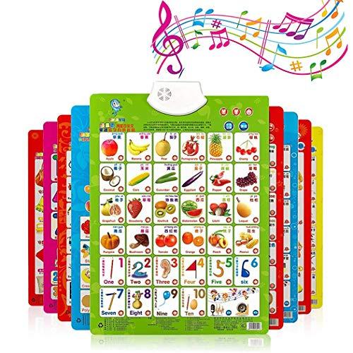 Sliwei Elektronische interaktive Alphabet Wandkarte, sprechen ABC Musik Poster, Beste pädagogische Spielzeug für Kleinkind. Kids Fun Learning in der Kindertagesstätte, Kindergarten für Jungen Mädchen
