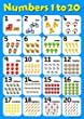 Numbers 1 to 20 Childrens Wall Chart Educational Learning To Count Numeracy Childs Poster Art Print WallChart