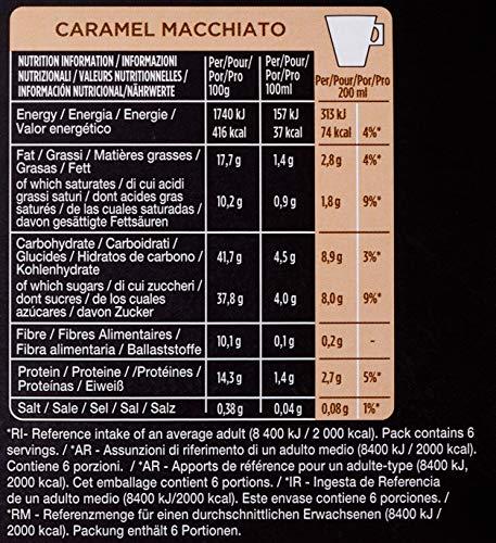 STARBUCKS Caramel Macchiato by NESCAFÉ DOLCE GUSTO, 36 Getränke, 72 Kapseln, (6 x 12)