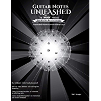 Guitar Notes Unleashed: The NANDI Method (English Edition)