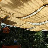 Frilivin Sonnensegel Rechteckig Sonnenschutz Garten UV Schutz Premium Schatten Tuch Markisen Beige (1x3m)