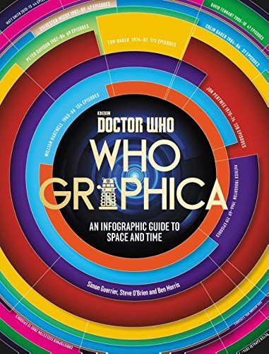 Doctor Who Whographica: An Infographic Guide to Space and Time por Sin autor