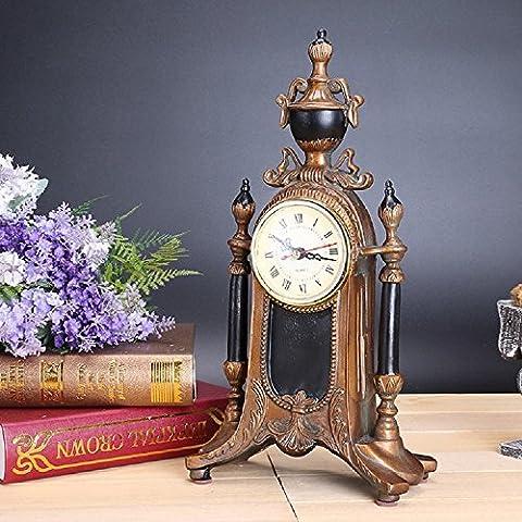 K&C Classic Retro Antique Design European Style Decorative Vintage Round