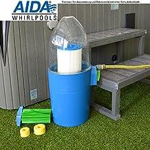 Estelle Filter Reinigungssystem für Whirlpoolfilter, Filterkartuschen bei Outdoor Whirlpool, Jacuzzi, Spa