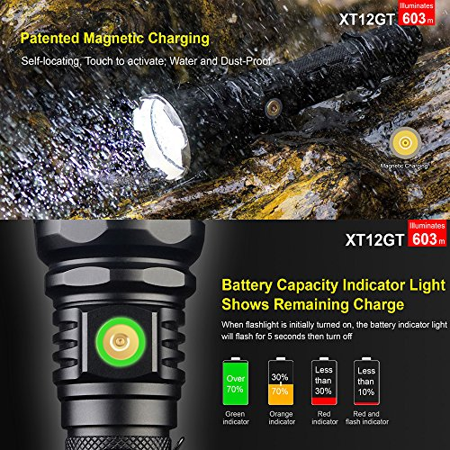 Klarus XT12GT CREE LED XHP35 HI D4 1600 Lumen Magnetic Charging LED Flashlight Torch light Included 3600mAh Battery and Thenines USB Light - 6
