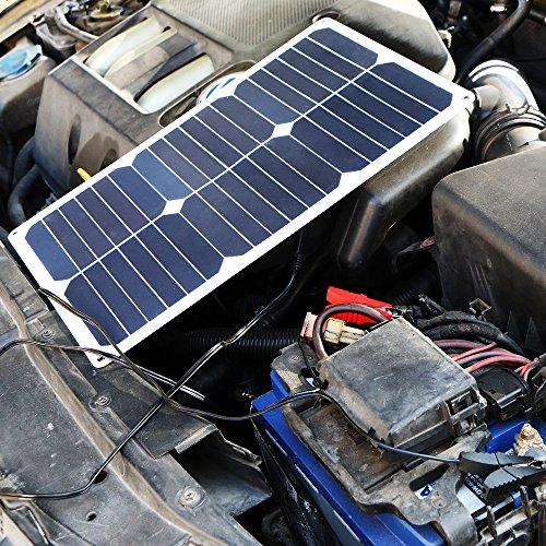 ALLPOWERS-18V-12V-75W-18W-Solar-Panel