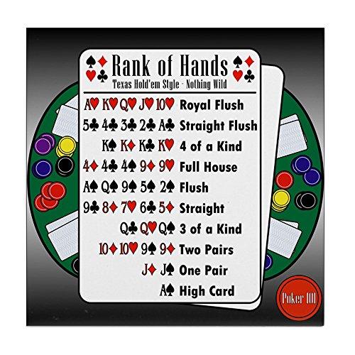 """CafePressUntersetzer mit Poker-Motiv, englischsprachig, """"Poker 101Texas Hold 'em Rank of Hands"""" für Fliesen-Untersetzer, Getränke, kleiner Holzuntersetzer"""