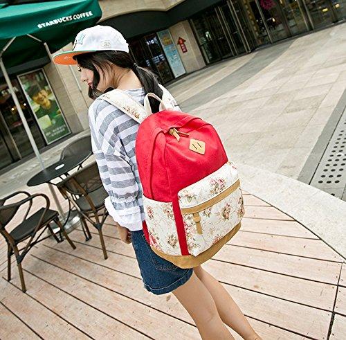 Fancybox , Sac à main porté au dos pour femme taille unique red