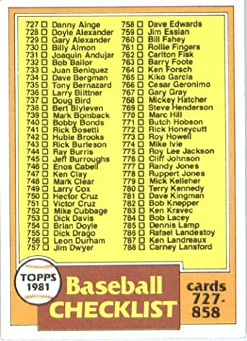 1981 Topps # 858 Checklist 727-858 -- -- Baseball Card