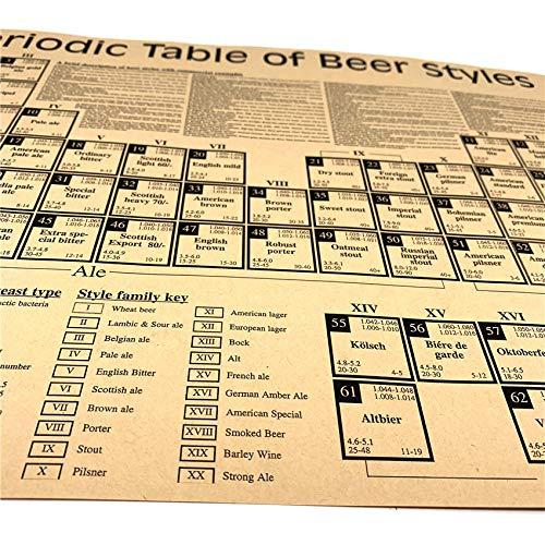 Periodensystem Der Bier Vintage Retro Poster Klassische Papier Poster Home Cafe Bar Dekoration Wandaufkleber Malerei 42x30 cm
