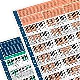 Le Lot d'Affiches Incontournables d'Accords pour Piano - L'Affiche Incontournable pour Piano et l'Affiche Incontournable de Progression Harmonique - Apprenez à Jouer du Piano et à Composer