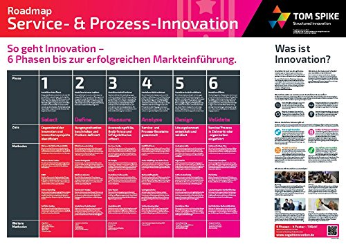 TOM SPIKE Roadmap Service- & Prozess-Innovation - DIN A0 - Deutsch (Cases Business Canvas)