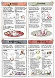 Plakat: Guten Appetit - Russische Rezepte: zweisprachige Rezepte für Gebäck aus Russland