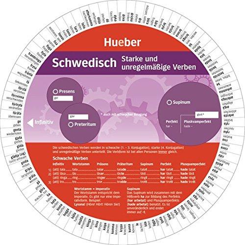 Schwedisch – Starke und unregelmäßige Verben: Wheel – Schwedisch – Starke und unregelmäßige Verben