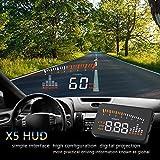 7,6cm Billig HUD Head Up Display Auto HUD Display Auto Styling Speeding WARNING System HUD Windschutzscheibe Projektor OBD2Interface