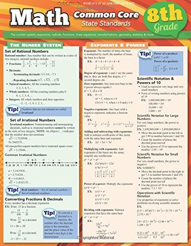 Math Common Core 8Th Grade (Quick Study: Academic) by Inc. BarCharts (2012-05-31)