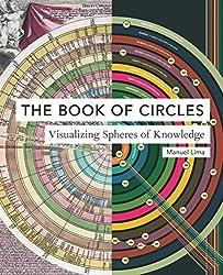 Book of Circles
