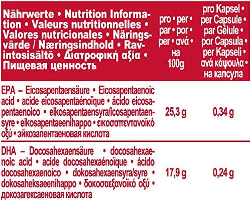 IronMaxx Platinum Omega 3 Kapseln – 1000mg Omega 3 Fischöl-Kapseln, hochdosiert – 1 x 60 Kapseln - 2