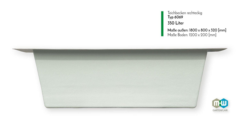 M+W Gartenflair Fibreglass pond Basin Pond Bowl Garden Pond | 350| Rectangular L; 1800x 520mm (Black)