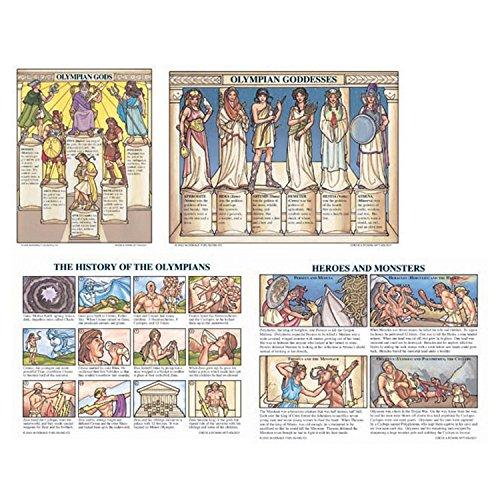 mcdonald-publishing-mc-p209-bb-set-greek-roman-mythologie