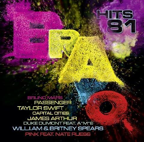 Bravo Hits Vol. 81 (Bravo Hits 2013 Tracklist)