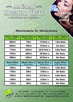 Nikotin Shot 10ml, 70VG/30PG, 20 mg von Mr. Dampf